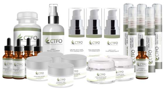 CBD Total Combination Package