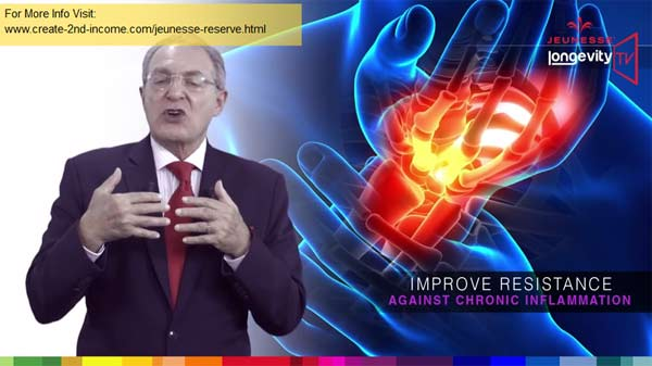 Jeunesse Reserve Improves Resistance  against chronic Inflammation